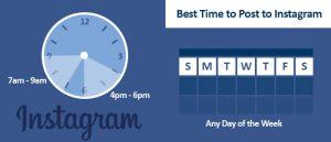 İnstagramda Saat Kaçta Paylaşım Yapılmalı?